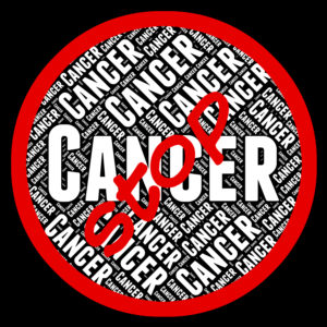 Stop Cancer Showing Malignant Growth And Tumors